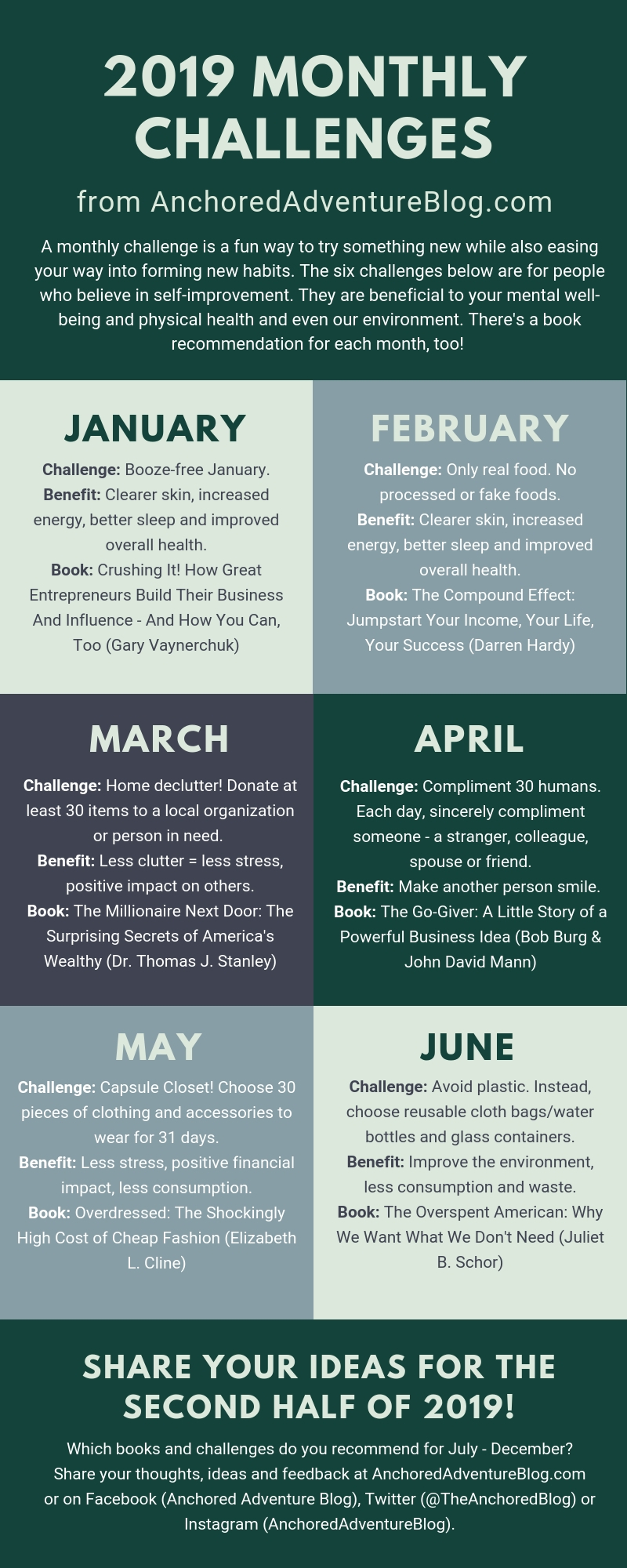 anchored adventure blog monthly challenge